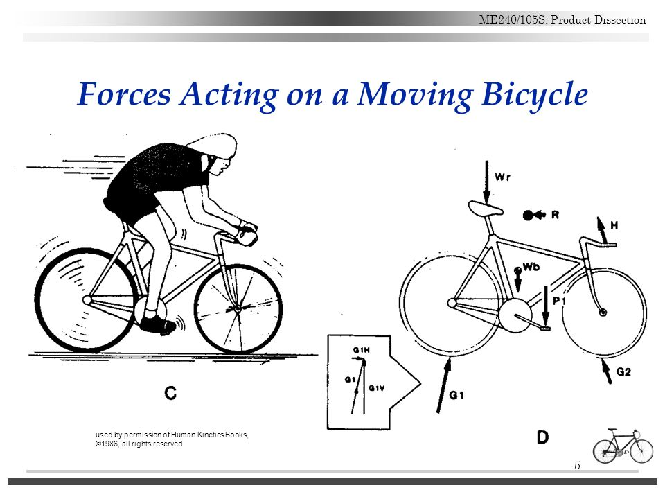 Forces Acting on a Moving Bicycle