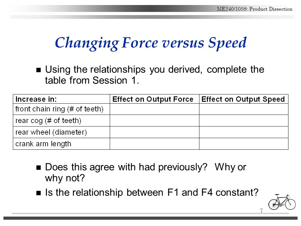 Changing Force versus Speed