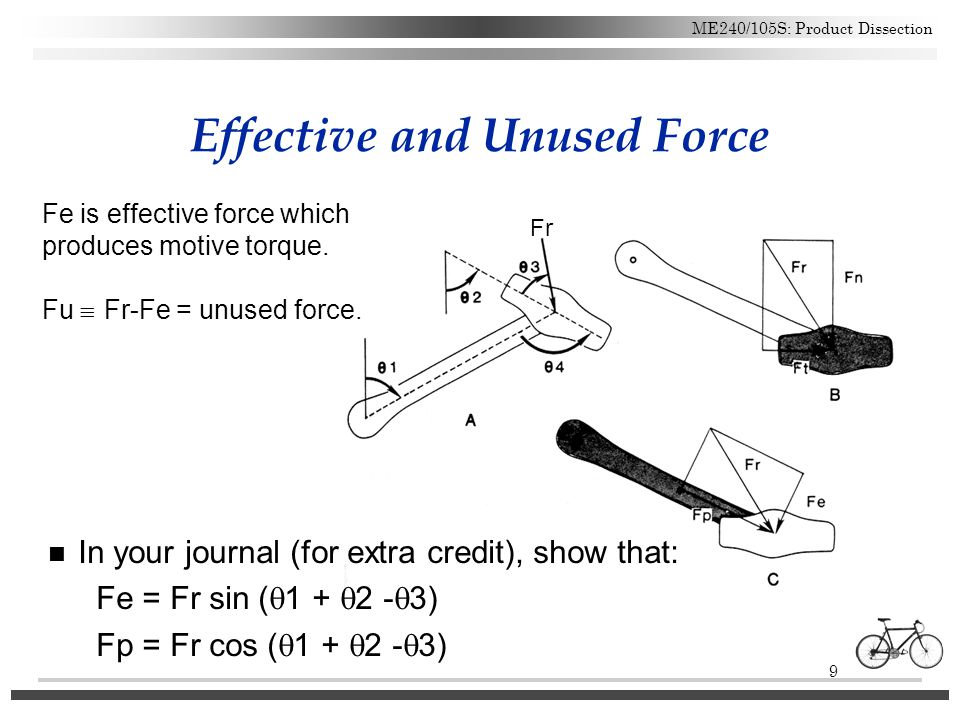 Effective and Unused Force