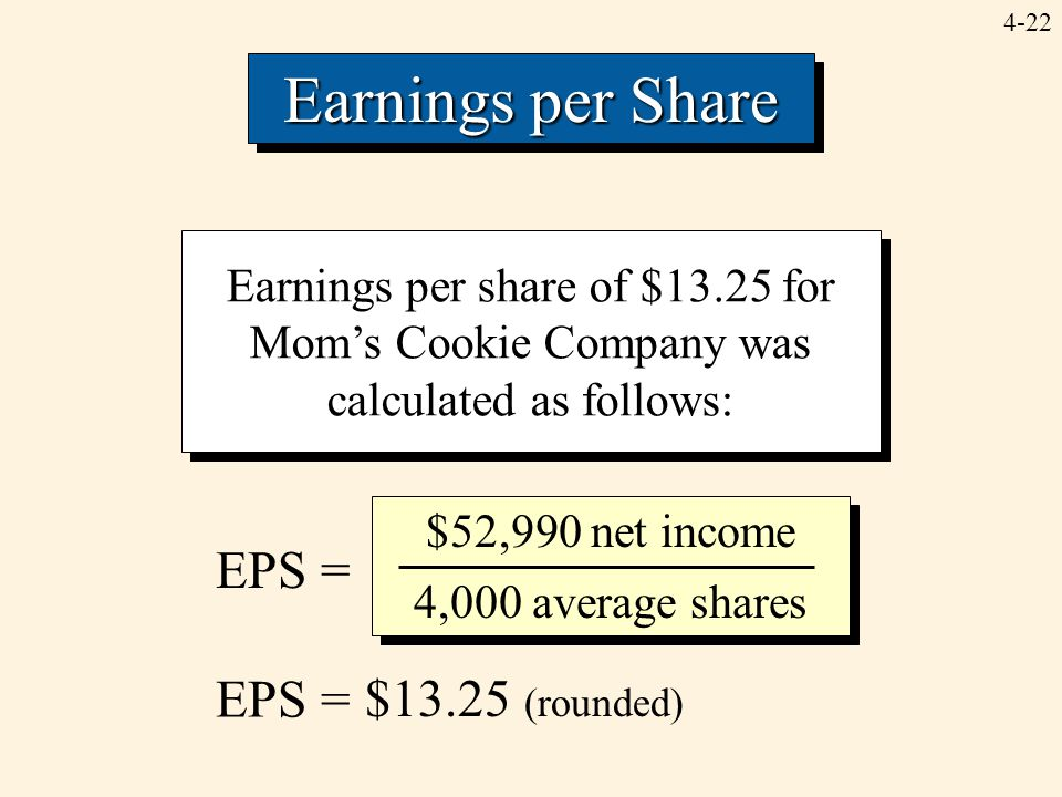 Earnings per Share EPS = EPS = $13.25 (rounded)