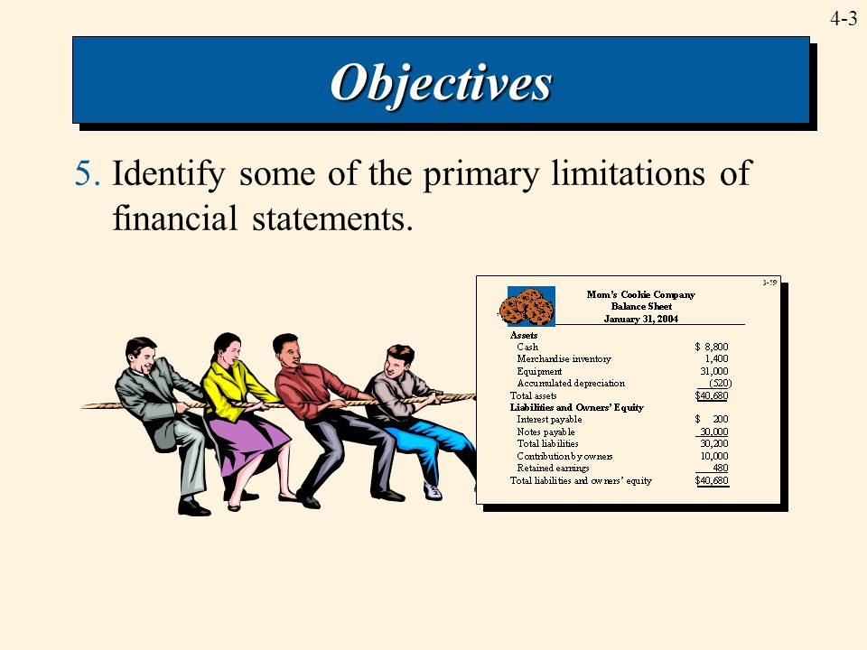 Objectives 5. Identify some of the primary limitations of financial statements.