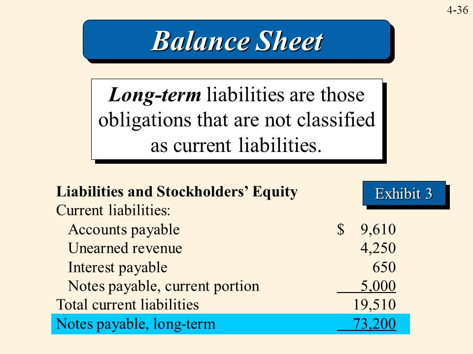 Balance Sheet Long-term liabilities are those obligations that are not classified as current liabilities.
