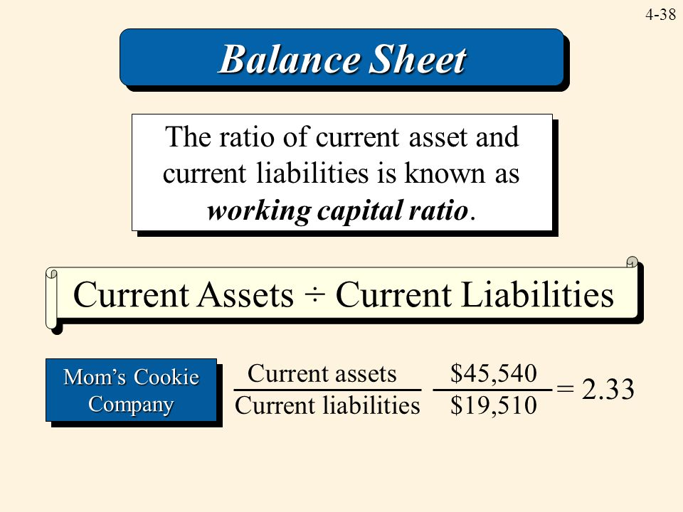 Current Assets ÷ Current Liabilities