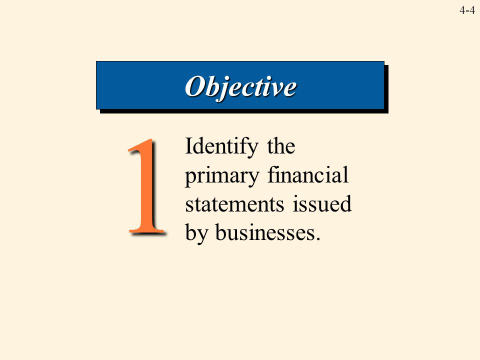 Objective 1 Identify the primary financial statements issued by businesses.