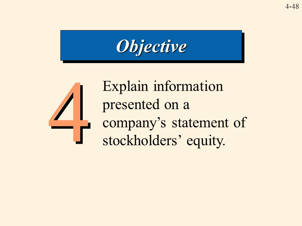 Objective 4 Explain information presented on a company's statement of stockholders' equity.