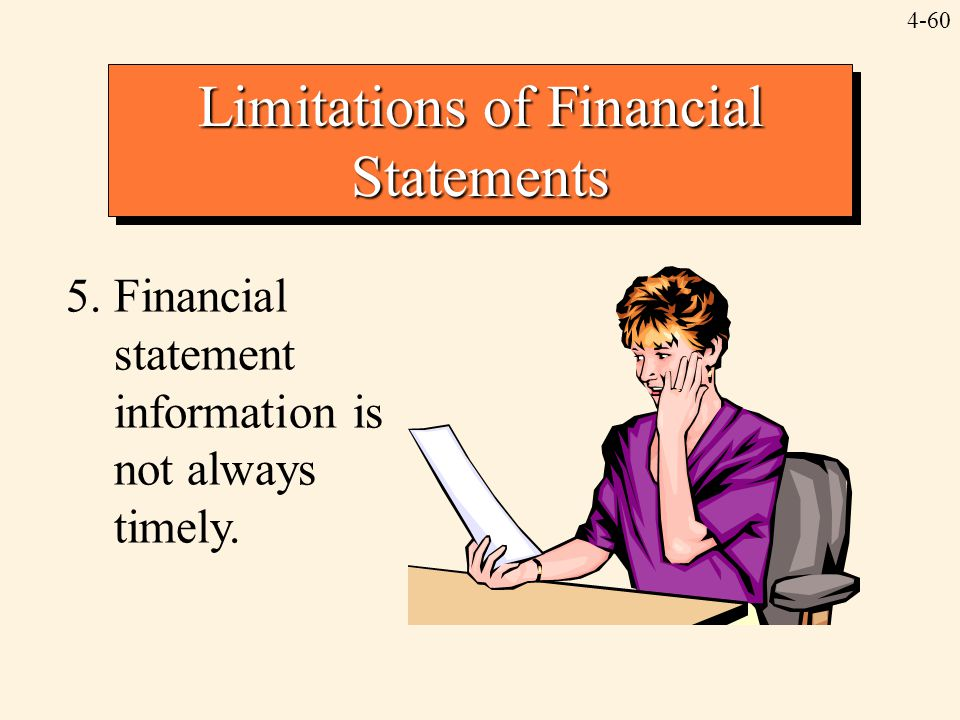 Limitations of Financial Statements