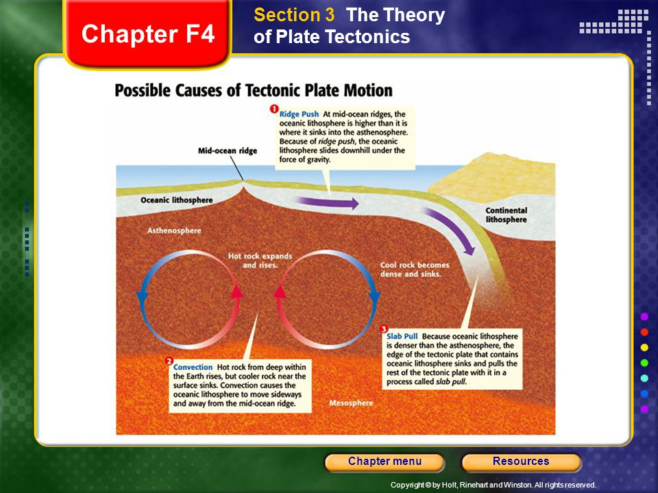 Section 3 The Theory of Plate Tectonics