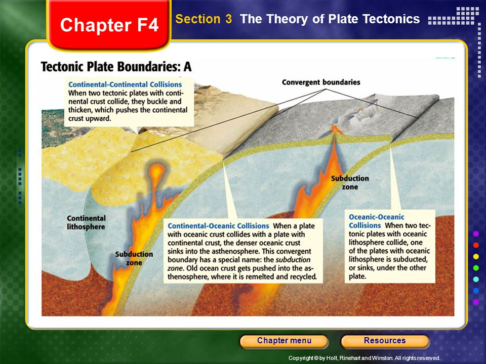 Chapter F4 Section 3 The Theory of Plate Tectonics