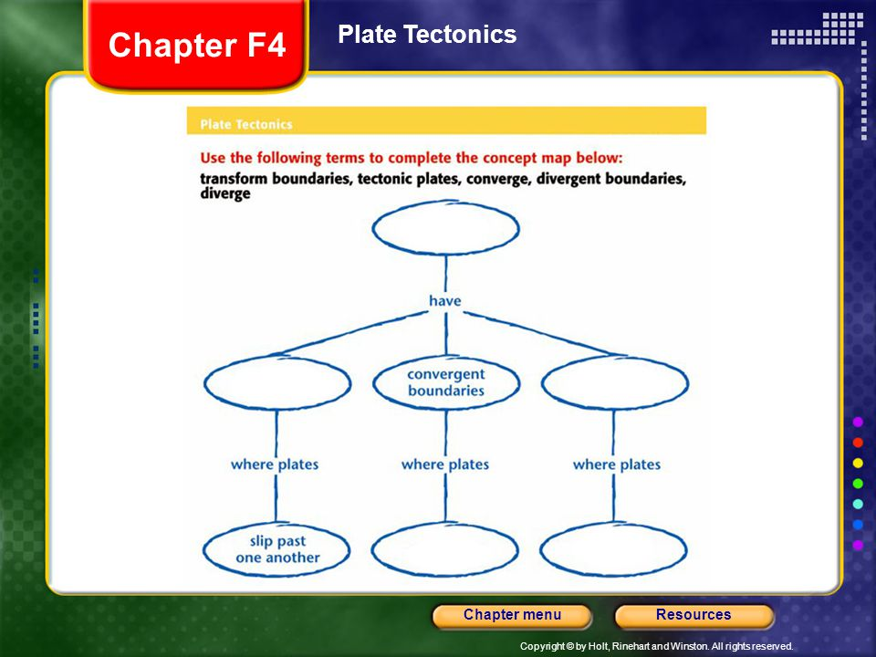 Chapter F4 Plate Tectonics