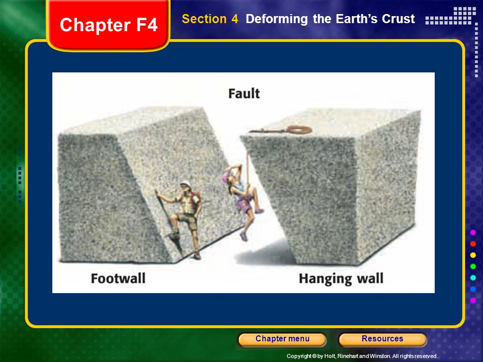 Chapter F4 Section 4 Deforming the Earth's Crust