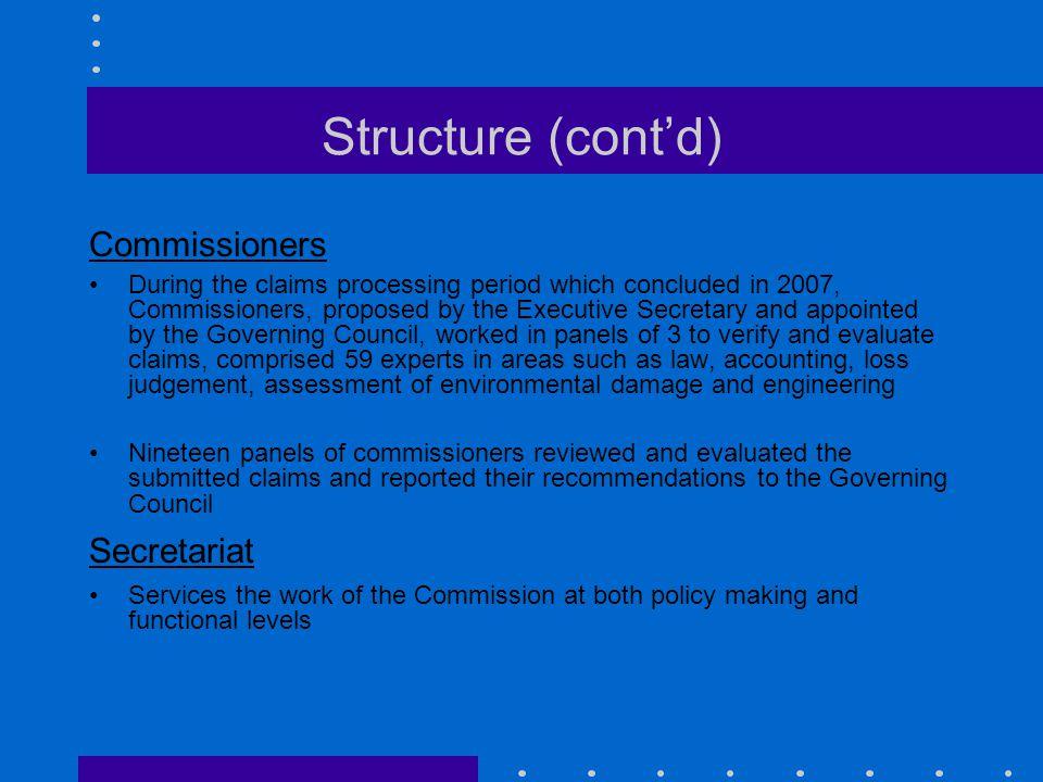 Structure (cont'd) Commissioners Secretariat