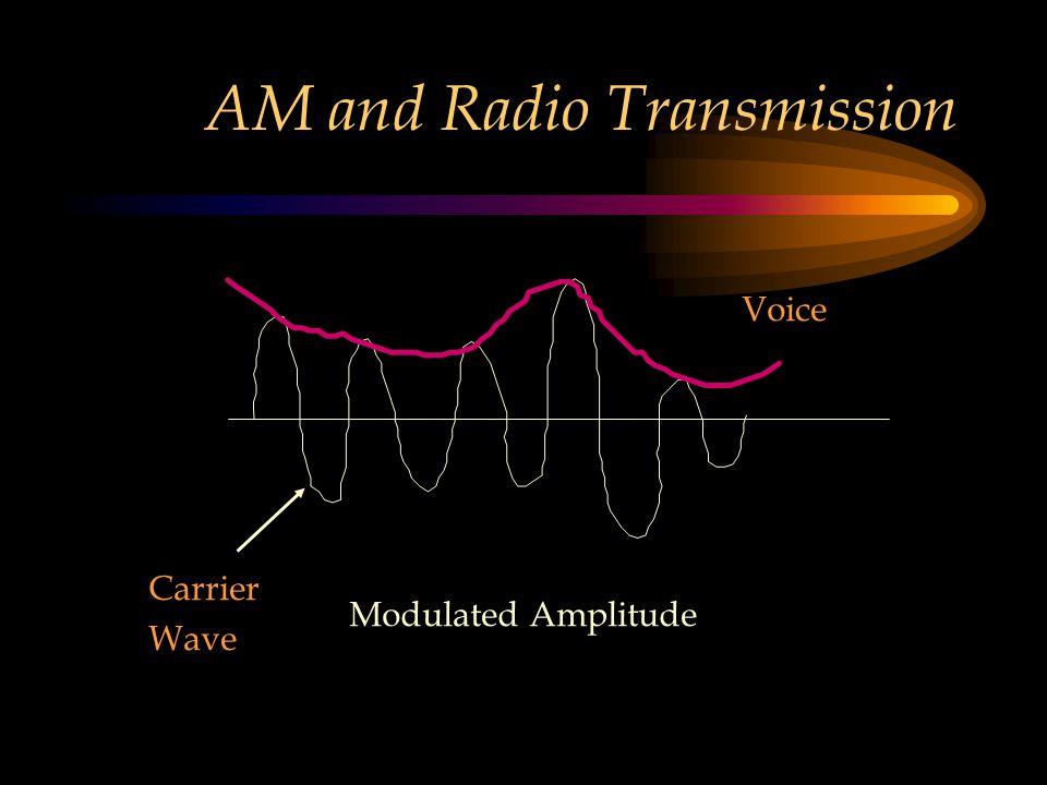 AM and Radio Transmission