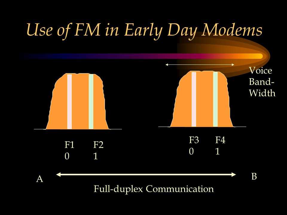Use of FM in Early Day Modems