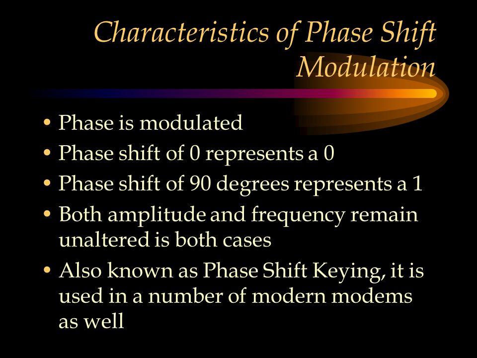 Characteristics of Phase Shift Modulation