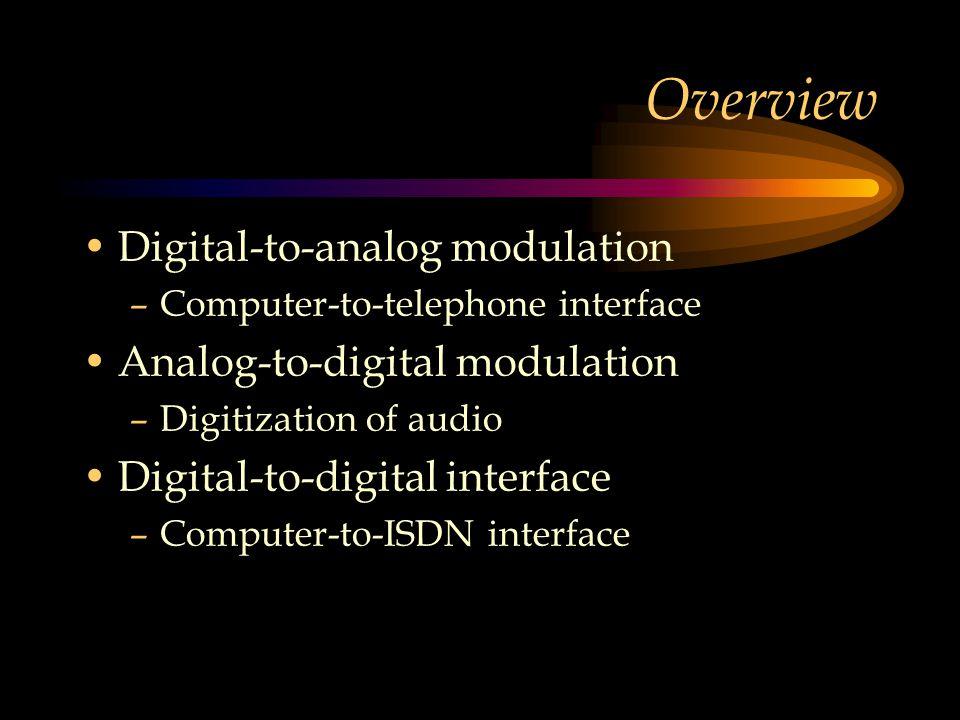 Overview Digital-to-analog modulation Analog-to-digital modulation
