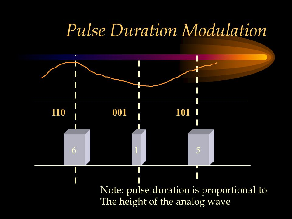 Pulse Duration Modulation