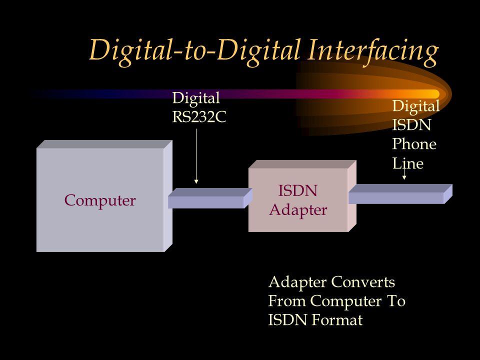 Digital-to-Digital Interfacing
