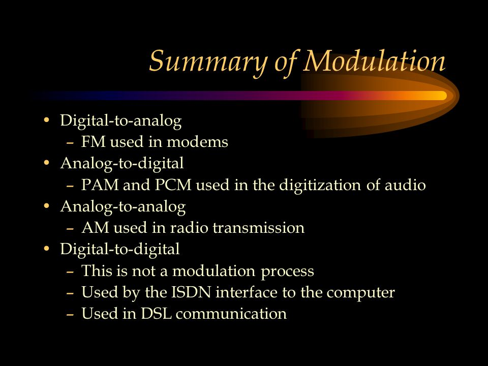Summary of Modulation Digital-to-analog FM used in modems