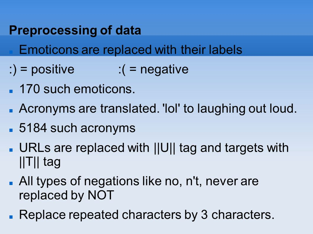 Preprocessing of data Emoticons are replaced with their labels. :) = positive :( = negative. 170 such emoticons.