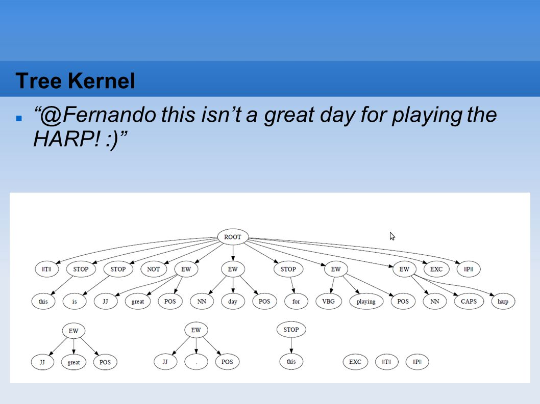 Tree Kernel @Fernando this isn't a great day for playing the HARP! :)