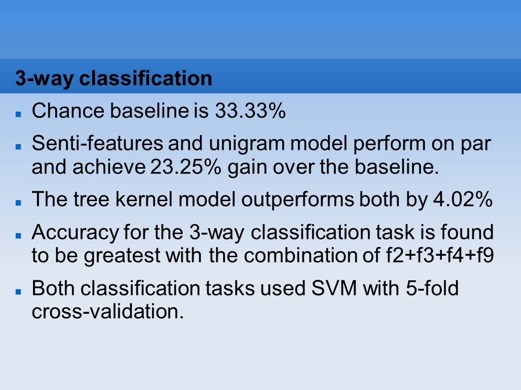 3-way classification Chance baseline is 33.33% Senti-features and unigram model perform on par and achieve 23.25% gain over the baseline.