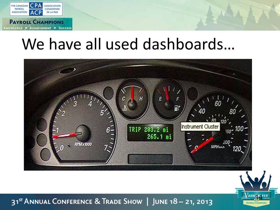 We have all used dashboards…