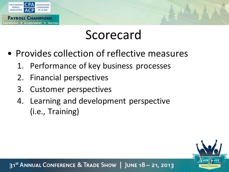 Scorecard Provides collection of reflective measures