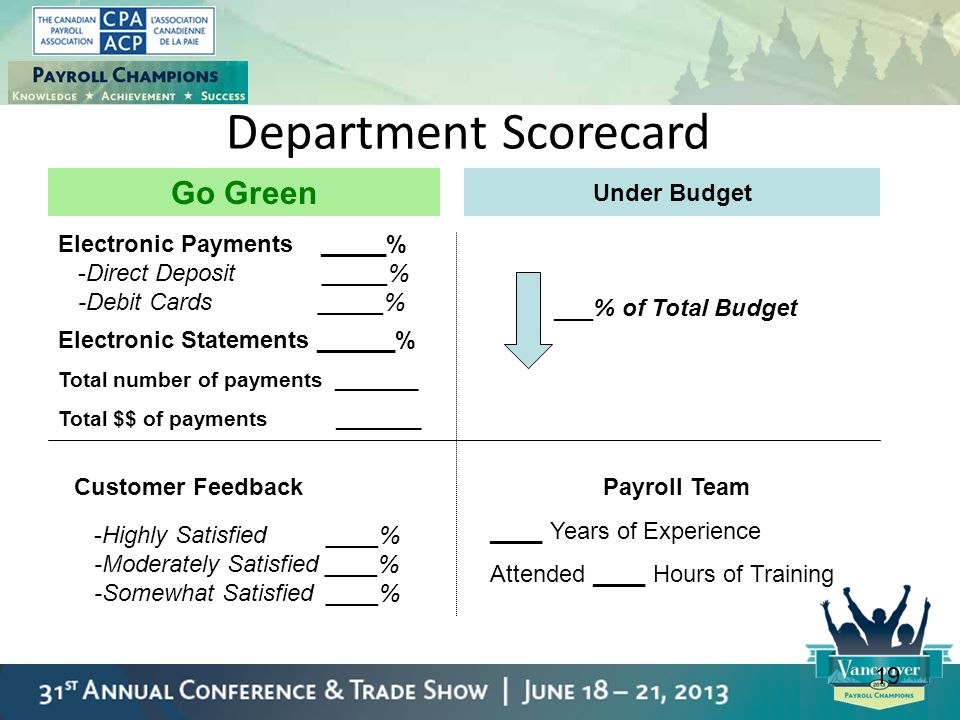 Department Scorecard Go Green Under Budget Electronic Payments _____%