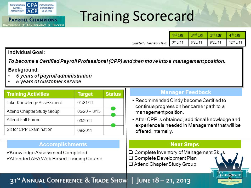 Training Scorecard 21 Manager Feedback Accomplishments Next Steps