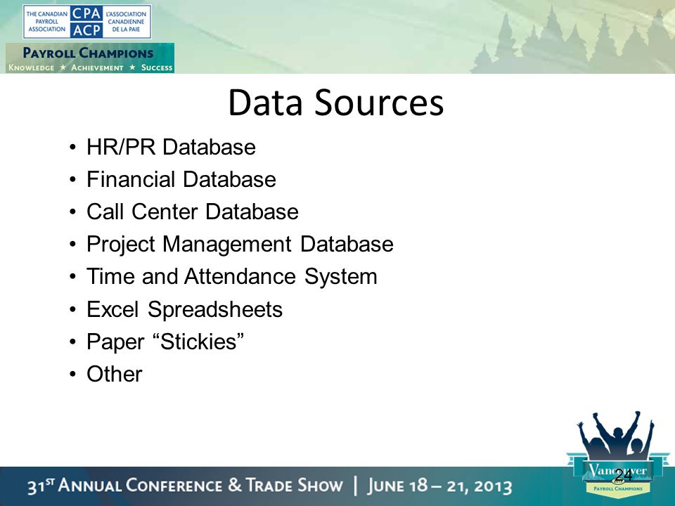 Data Sources HR/PR Database Financial Database Call Center Database