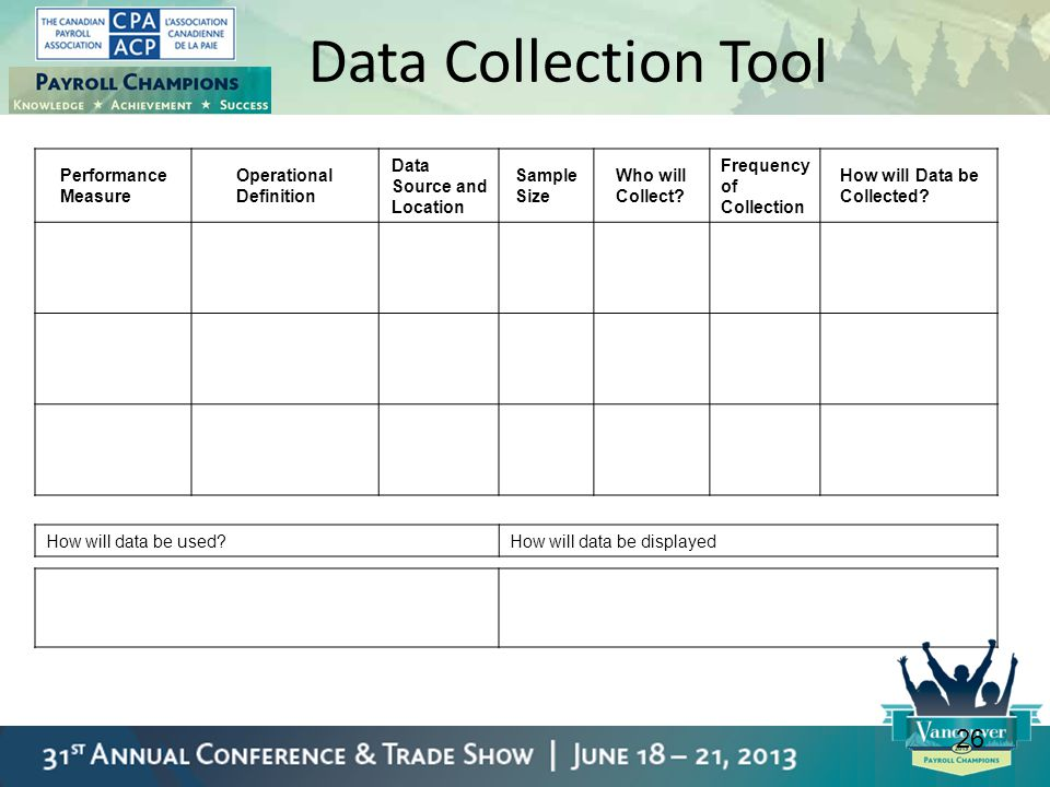Data Collection Tool 26 Performance Measure Operational Definition