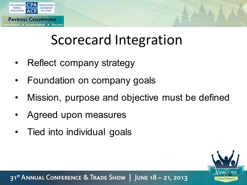 Scorecard Integration