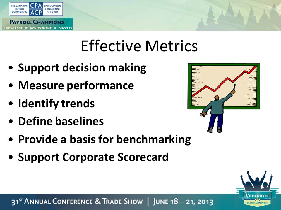 Effective Metrics Support decision making Measure performance