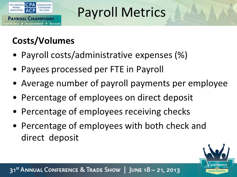 Payroll Metrics Costs/Volumes