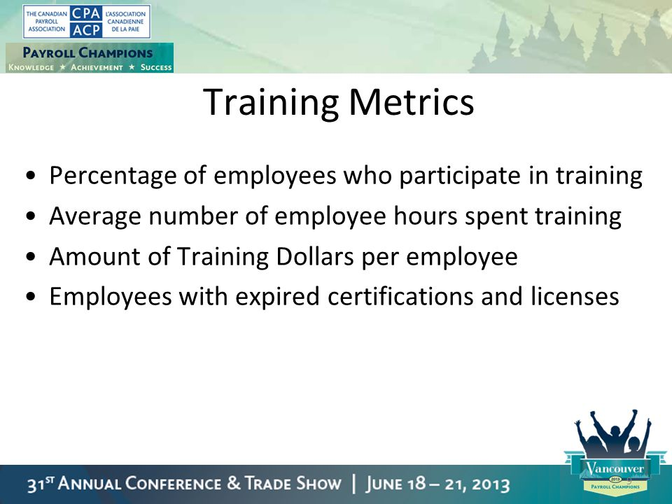 Training Metrics Percentage of employees who participate in training