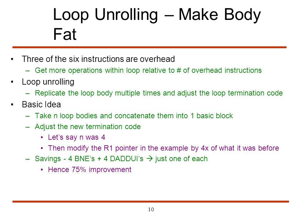 Loop Unrolling – Make Body Fat