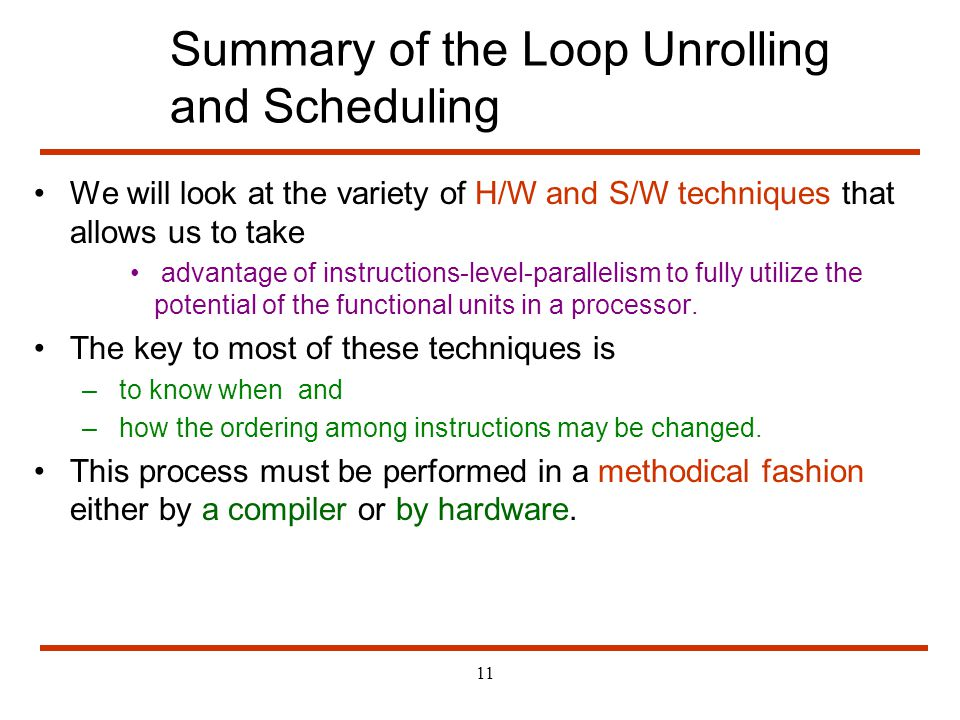 Summary of the Loop Unrolling and Scheduling