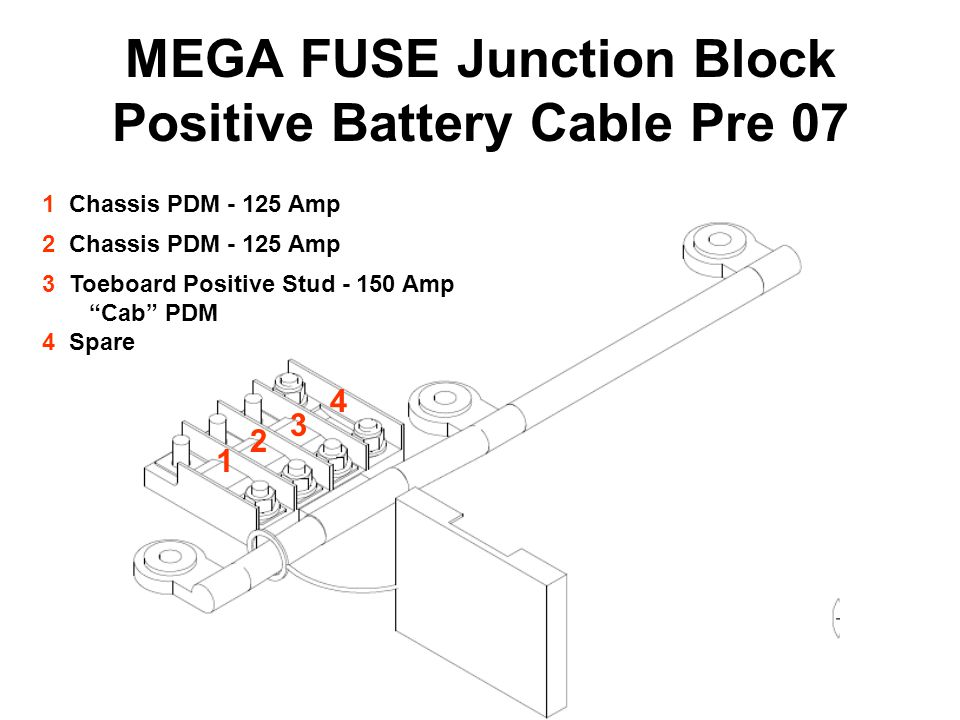mega fuse junction block positive battery cable pre ppt video online download