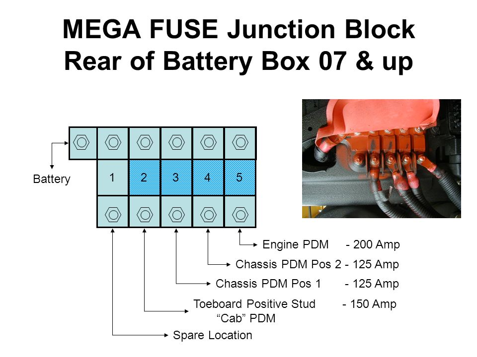 MEGA FUSE Junction Block Rear of Battery Box 07 & up