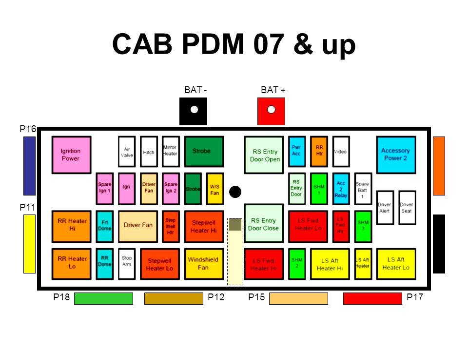 CAB PDM 07 & up P16 P11 P18 P12 P15 P17 BAT - BAT +