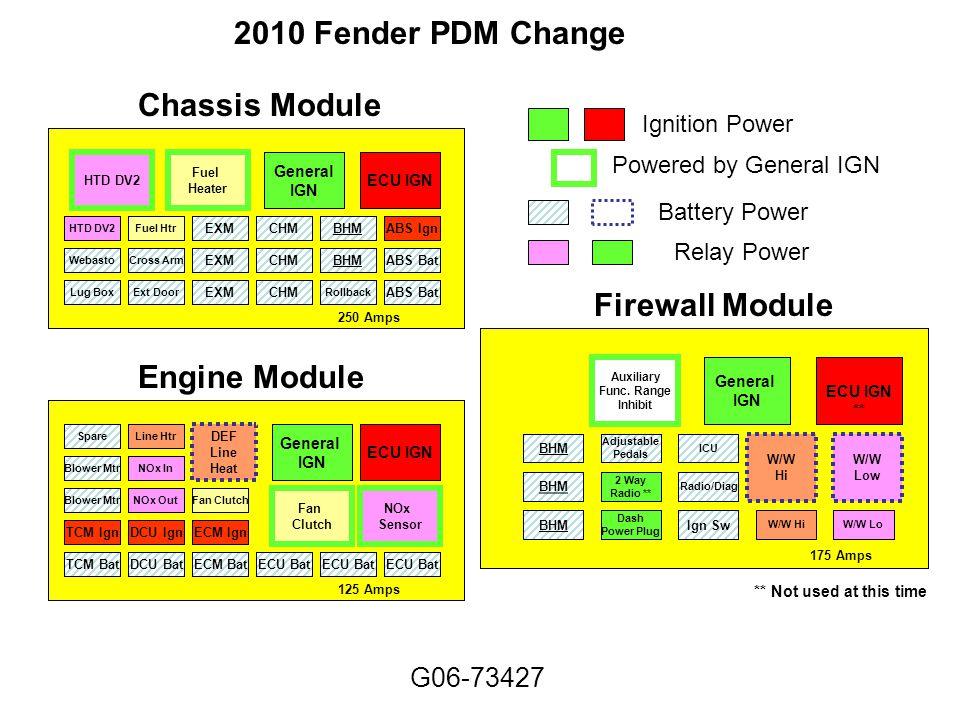 2010 Fender PDM Change Chassis Module Firewall Module Engine Module