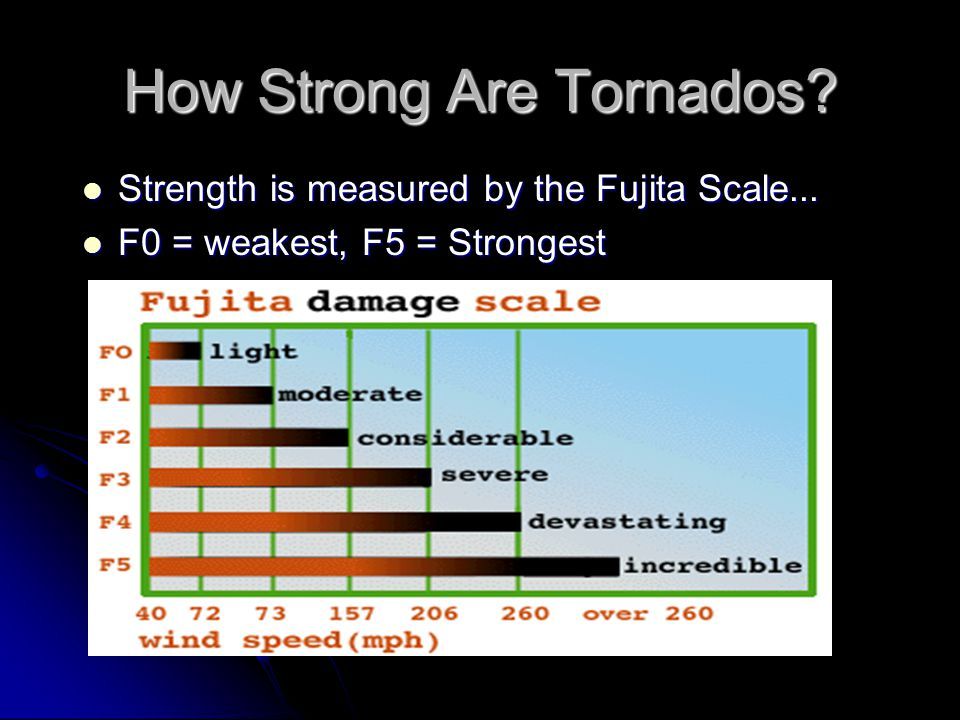 How Strong Are Tornados