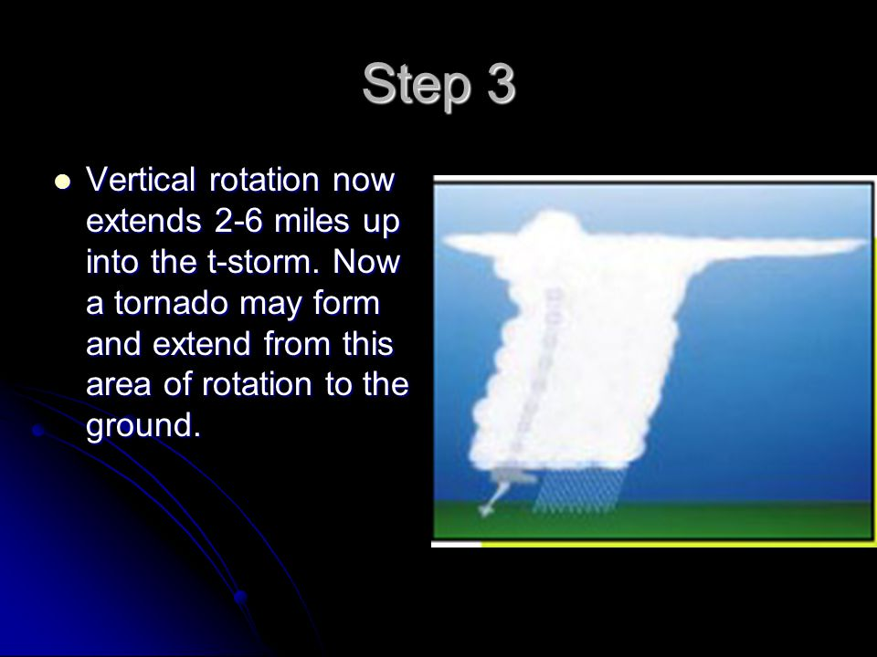 Step 3 Vertical rotation now extends 2-6 miles up into the t-storm.