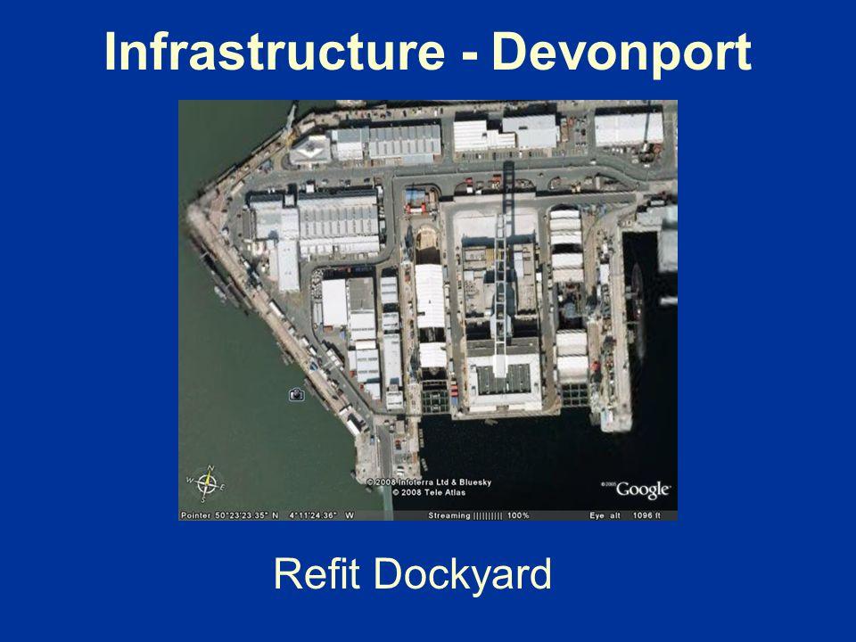 Infrastructure - Devonport