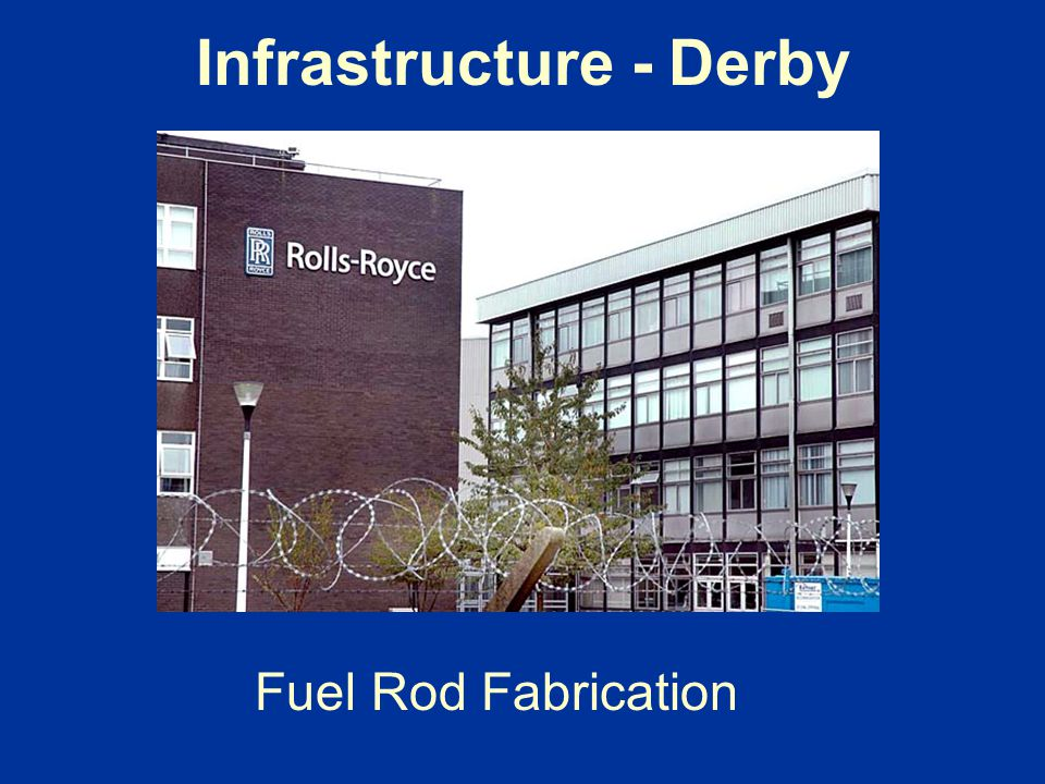 Infrastructure - Derby