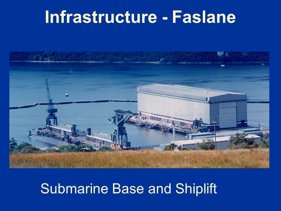 Infrastructure - Faslane