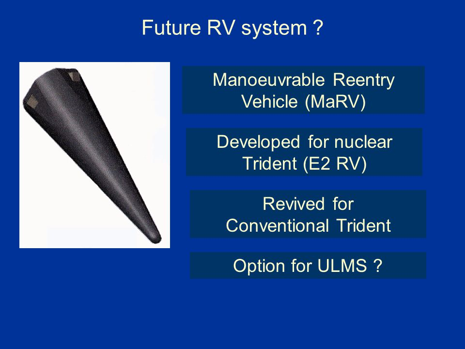 Future RV system Manoeuvrable Reentry Vehicle (MaRV)