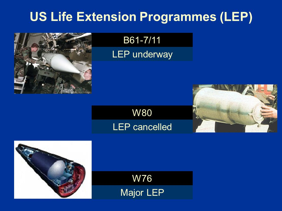 US Life Extension Programmes (LEP)