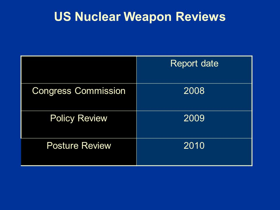 US Nuclear Weapon Reviews