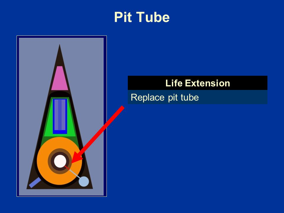 Pit Tube Life Extension Replace pit tube